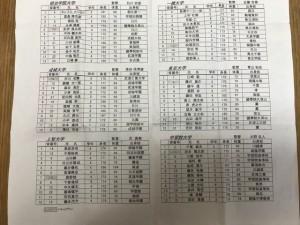 セブンズメンバー表②